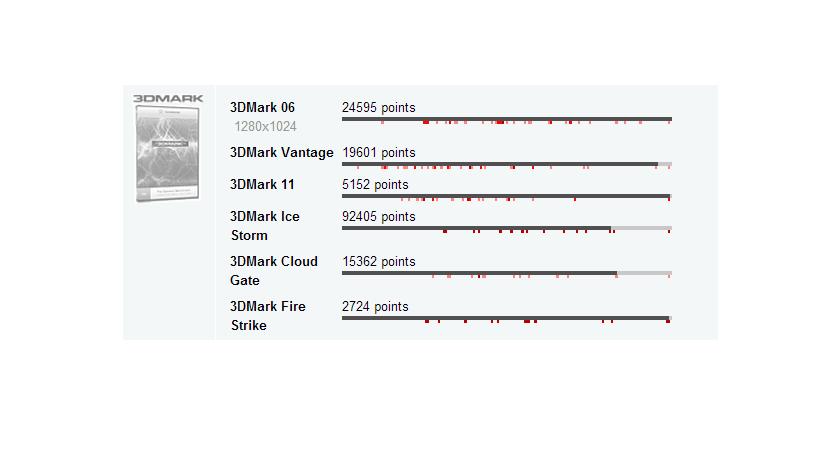 danh-gia-dell-precision-m6700-anh11