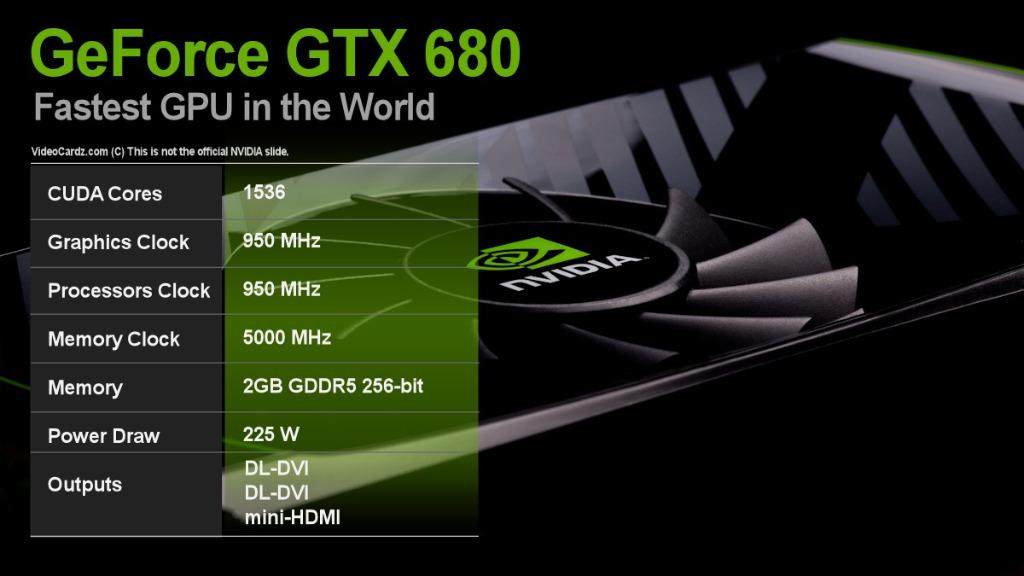 Nvidia Geforce là gì ?
